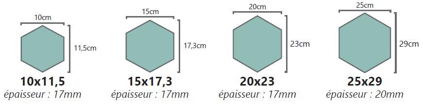 formats hexagonaux cimenterie de la tour