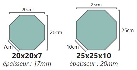 formats octogonaux cimenterie de la tour